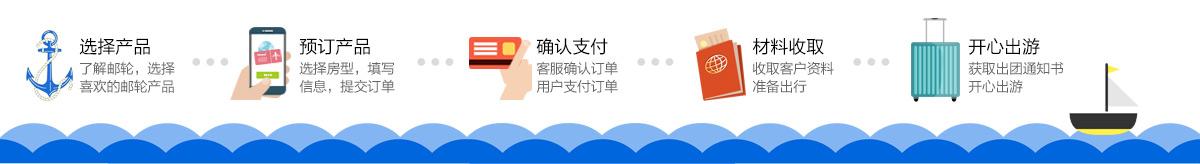 邮轮旅游预订流程